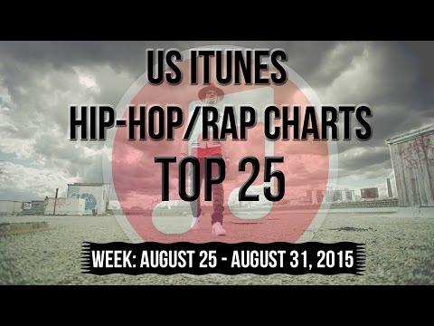 Top 25 - US iTunes Hip-Hop/Rap Charts | August 31, 2015