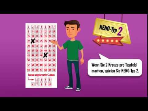 Kennen Sie eigentlich KENO? Wir erklären die tägliche Zahlenlotterie!