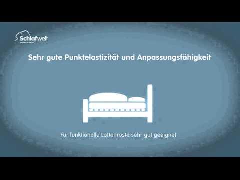 Schlafwelt - Matratzenberatung Viscomatratze
